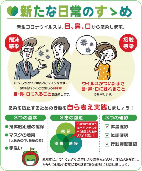 警戒 レベル 県 コロナ 長野 諏訪圏内の感染警戒レベル(新型コロナウイルス)